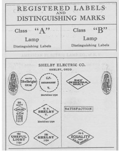 Shelby Electric Company Labels
