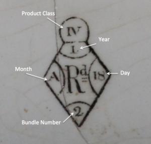 Labeled registered design mark (1882-1867).